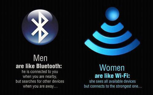 Care este diferenta dintre Bluetooth si Wi-Fi?